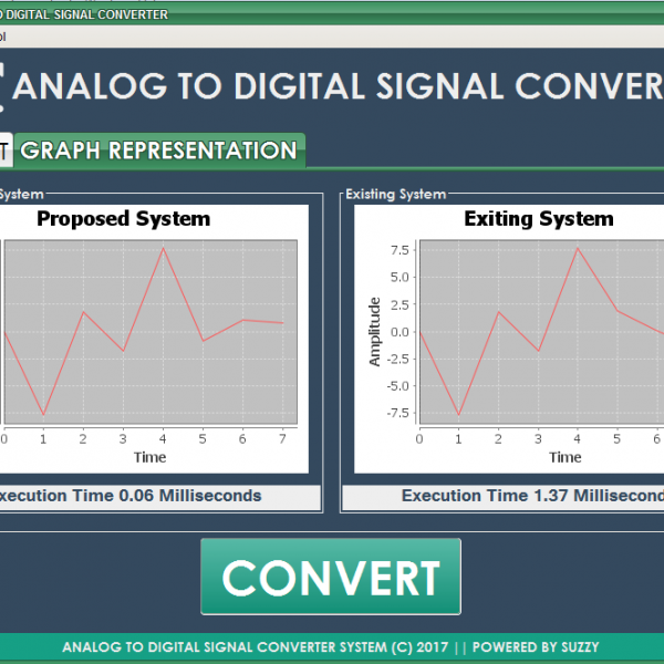 Analog to Digital Converter System